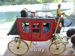 Vintage Model Kit Wells Fargo Horse Drawn Stage Coach With 6 Horses Very Rare